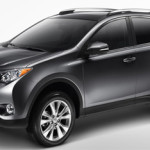 Toyota RAV4 2013 Price in Pakistan, Specs & Features