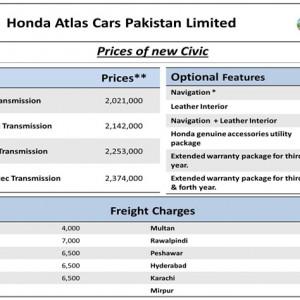 Honda-City-Price-List
