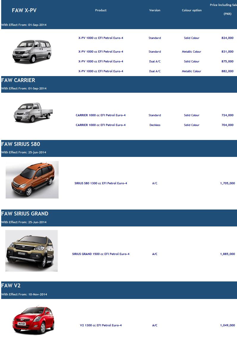 FAW X-PV, FAW Sirius S80, FAW V2 Price in Pakistan