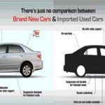 Difference Between New Cars and Imported Used Cars