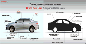 Comparison Between New Cars and Imported Used Cars