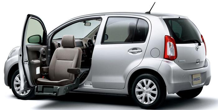 Toyota-PASSO-Exterior-Photo-Image