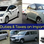 Custom Duties Calculator on Japanese Used Imported Cars in Pakistan